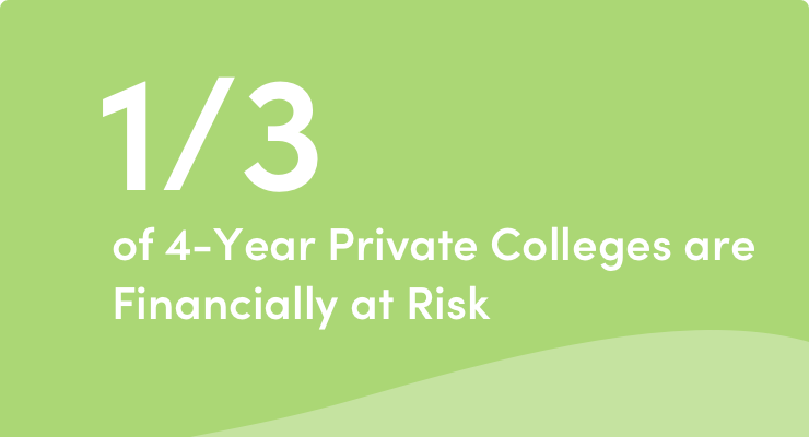 1-3-private-colleges-finanically-at-risk@2x