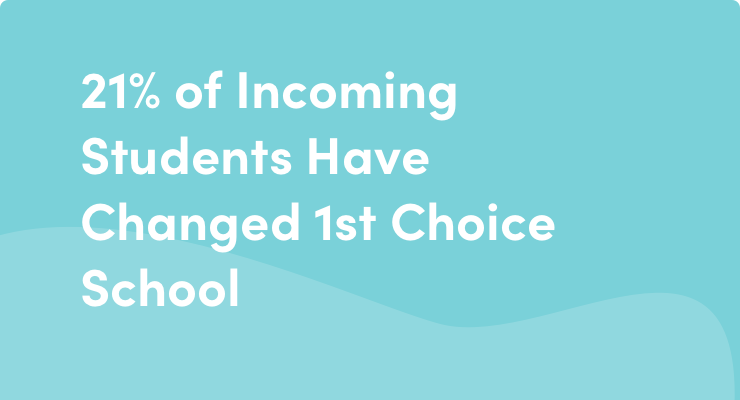 change-first-choice-school@2x
